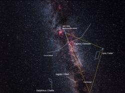 Milchstraße im Schwan - Sternbilder