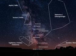 Milchstraße in Schütze und Schild - Sternbilder und Objekte